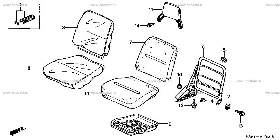 Parts scheme